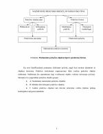 Dvejetainių opcionų prekybos sistemų apžvalga, Pasirinkimo Sandoris - Pasirinkimo sandorių rūšys
